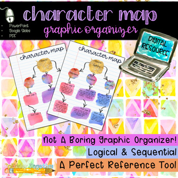 Digital Graphic Organizer: Character Map