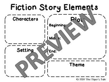 Digital Graphic Organizer - Fiction Story Elements
