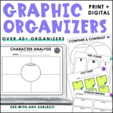 Digital Graphic Organizers (Google Slides™) Distance Learning