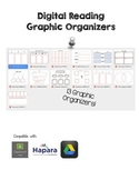 Digital Graphic Organizers: Reading (Google Drive/ Google Classroom Compatible)