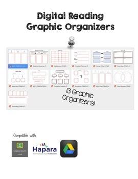 Digital Graphic Organizers: Reading (Google Drive/ Google Classroom Compatible)