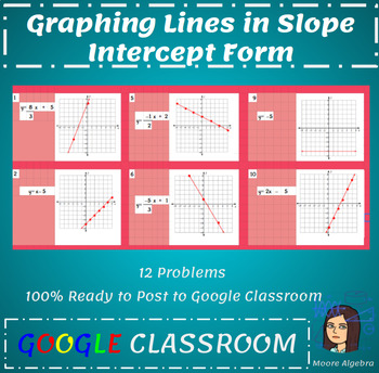 Digital Graphing Lines In Slope Intercept Form - Google Classroom