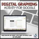 Digital Graphing Review for Google Slides