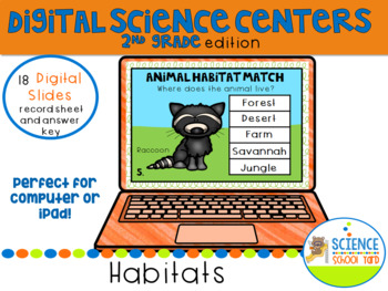 Digital Habitat Pack and Review