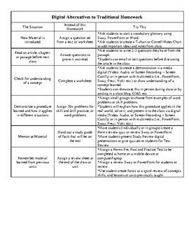 Digital Homework Alternatives