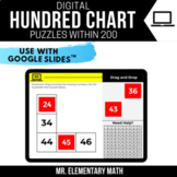 Digital Hundred Chart Puzzles within 200 | Google Classroo