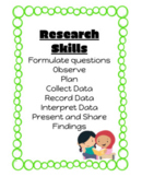 Digital IB PYP ATL Skill: Research Task Cards