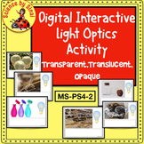 Digital INTERACTIVE LIGHT OPTICS MS-PS4-2 Transparent, Translucent, Opaque