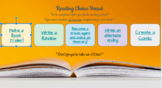 Digital Independent Reading Choice Board (Fiction)