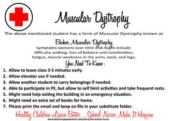 Digital Information Card for Muscular Dystrophy : Becker