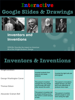 Digital Interactive Inventors & Invention Activities (SS5H1b)