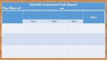 Interactives Digital Lab Report