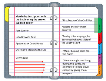 Digital Interactive Notebook (DINB) Civil War & Reconstruction Google Classroom