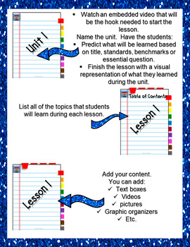 Digital Interactive Notebook (DINB) Google Slides Template – editable dark blue