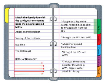 Digital Interactive Notebook (DINB) WWI WWII Google Classroom