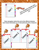 Digital Interactive Notebook Google Slides Template – editable orange