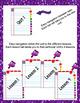 Digital Interactive Notebook Google Slides Template – editable purple