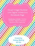 Digital Interactive Notebook Page-Integer Number Line