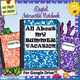 Digital Interactive Notebook SUMMER HOMEWORK Google Drive - Teletherapy