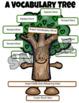 Digital Interactive Vocabulary Journal