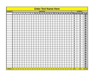 Digital Item Analysis Form