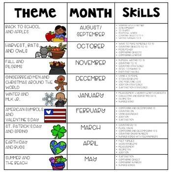 Digital Kindergarten Math Centers for OCTOBER