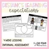 Digital Learning Expectations - EDITABLE