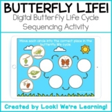 Digital Life Cycle Activities: Digital Butterfly Life Cycl