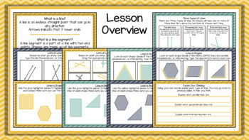 Digital Lines Geometry Lesson for Google Classroom