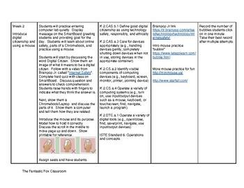 Digital Literacy Curriculum Grade 2