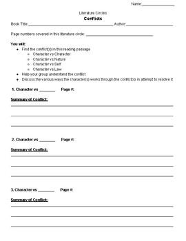 Digital Literature Circles Templates (Editable on Google Docs)