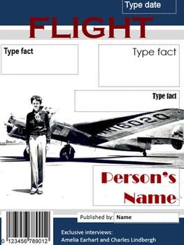 Digital Magazine Covers: Clara Barton and Amelia Earhart