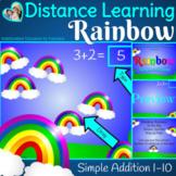 Digital Math Activities Rainbow Addition to 10