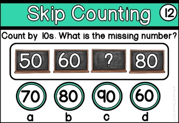 Digital Math Centers Skip Counting