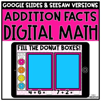 Digital Math Centers for Addition Facts for Distance Learning