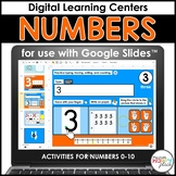 Digital Math Centers for Google Slides: Numbers & Counting 0-10