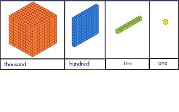 Digital Math Tools for the Promethean Board