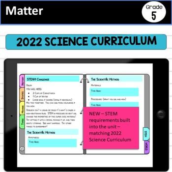 Digital Matter Unit - Ontario Grade 5