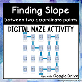 Digital Maze Activity: Finding Slope Between Two Points