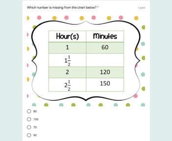 Digital Measurement Math Assessment for Google Forms