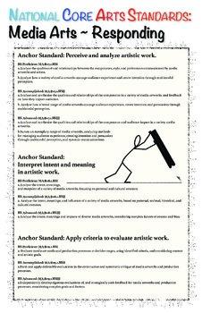Digital Media NEW Art Standards Posters