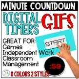 Digital Minute Timer GIFs | Countdown Timer | Animated Images