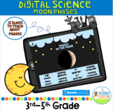 Digital Moon Phase Science Review
