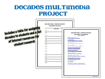 Digital Multimedia Project - Grades 6, 7, 8 Technology