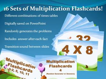 Digital Multiplication Flashcards (0-12) on PowerPoint 16