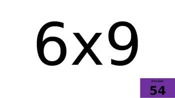 Digital Multiplication Flashcards