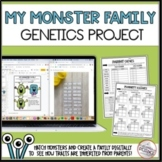 Digital My Monster Family Genetics Project For Distance Learning