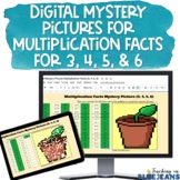 Digital Mystery Picture for Multiplication Facts 3, 4, 5 & 6 | Distance Learning