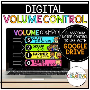 Digital Noise Level Poster