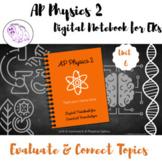Digital Notebook for AP Phys 2 Essential Knowledges – Unit 6: Geom & Phys Optics